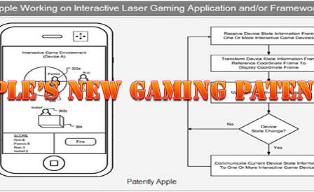 apple-gaming-patents-multiplayer-android