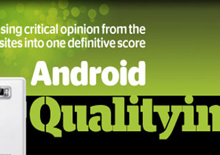 android-quality-index