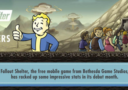 Fallout-Shelter-Numbers